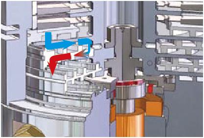 低温测量仪器